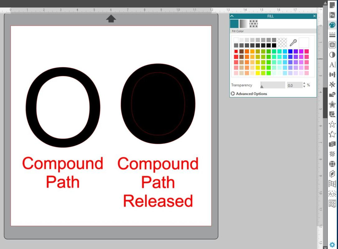 Compound path explaination.