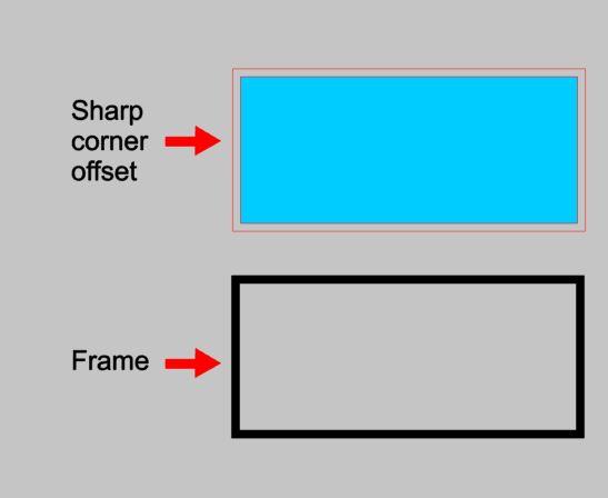 Offset Frame
