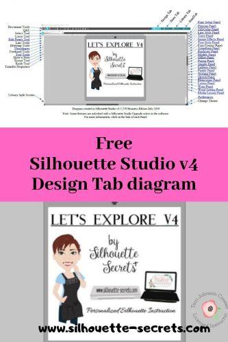 Design Tab diagram